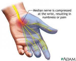 Käte massaaž kontoris